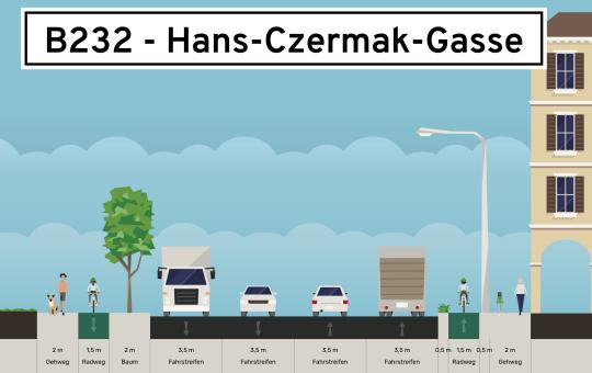 24 Meter Straßenquerschnitt Hans-Czermak-Gasse mit B232